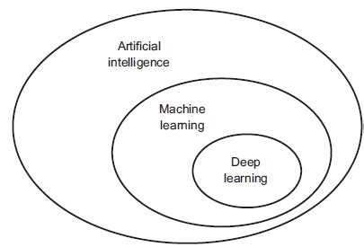 Artificial Intelligence Research Paper Example